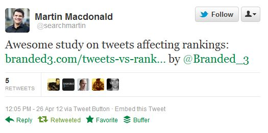 Martin Macdonald Branded3 Tweets vs Rankings tweet